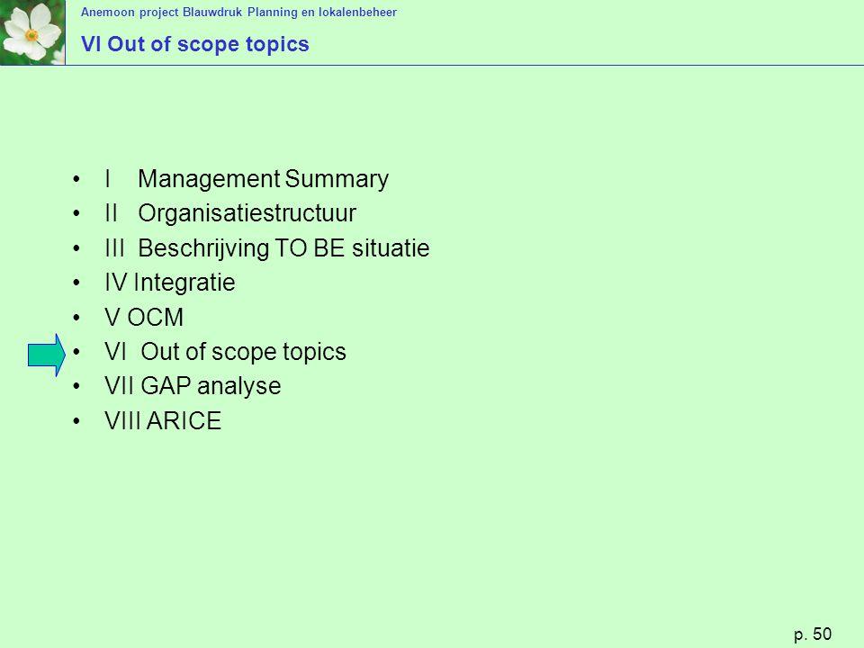 Anemoon project Blauwdruk Planning en lokalenbeheer p. 50 VI Out of scope topics I Management Summary II Organisatiestructuur III Beschrijving TO BE s