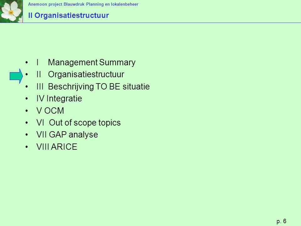 Anemoon project Blauwdruk Planning en lokalenbeheer p. 6 II Organisatiestructuur I Management Summary II Organisatiestructuur III Beschrijving TO BE s