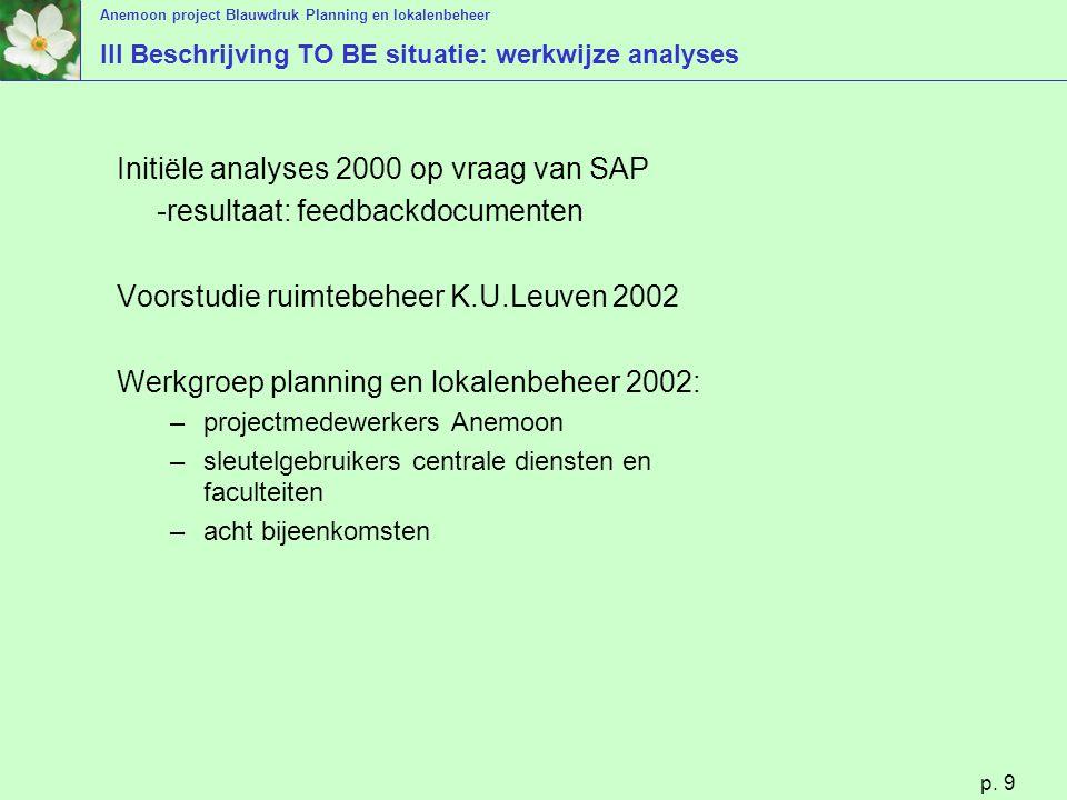 Anemoon project Blauwdruk Planning en lokalenbeheer p. 9 III Beschrijving TO BE situatie: werkwijze analyses Initiële analyses 2000 op vraag van SAP -