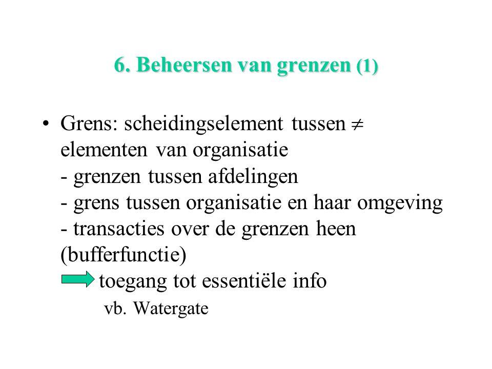 6. Beheersen van grenzen (1) Grens: scheidingselement tussen  elementen van organisatie - grenzen tussen afdelingen - grens tussen organisatie en haa