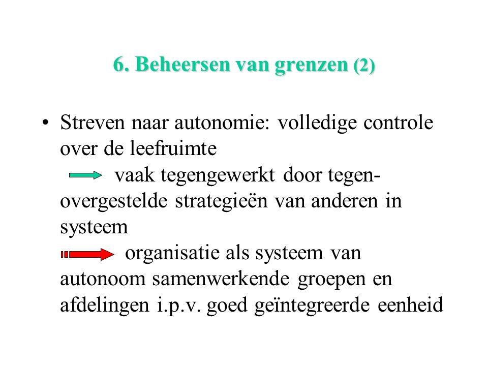 6. Beheersen van grenzen (2) Streven naar autonomie: volledige controle over de leefruimte vaak tegengewerkt door tegen- overgestelde strategieën van