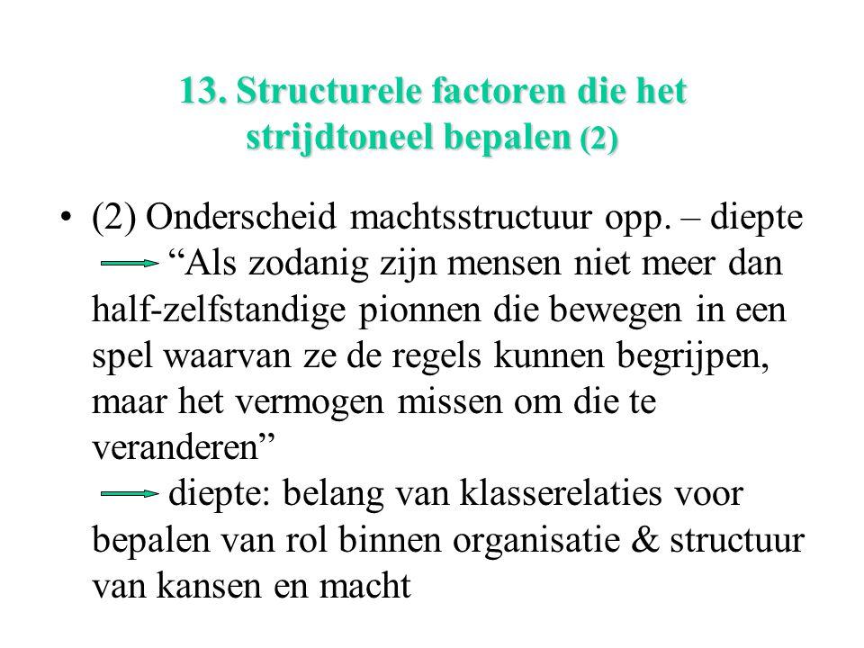 """13. Structurele factoren die het strijdtoneel bepalen (2) (2) Onderscheid machtsstructuur opp. – diepte """"Als zodanig zijn mensen niet meer dan half-ze"""