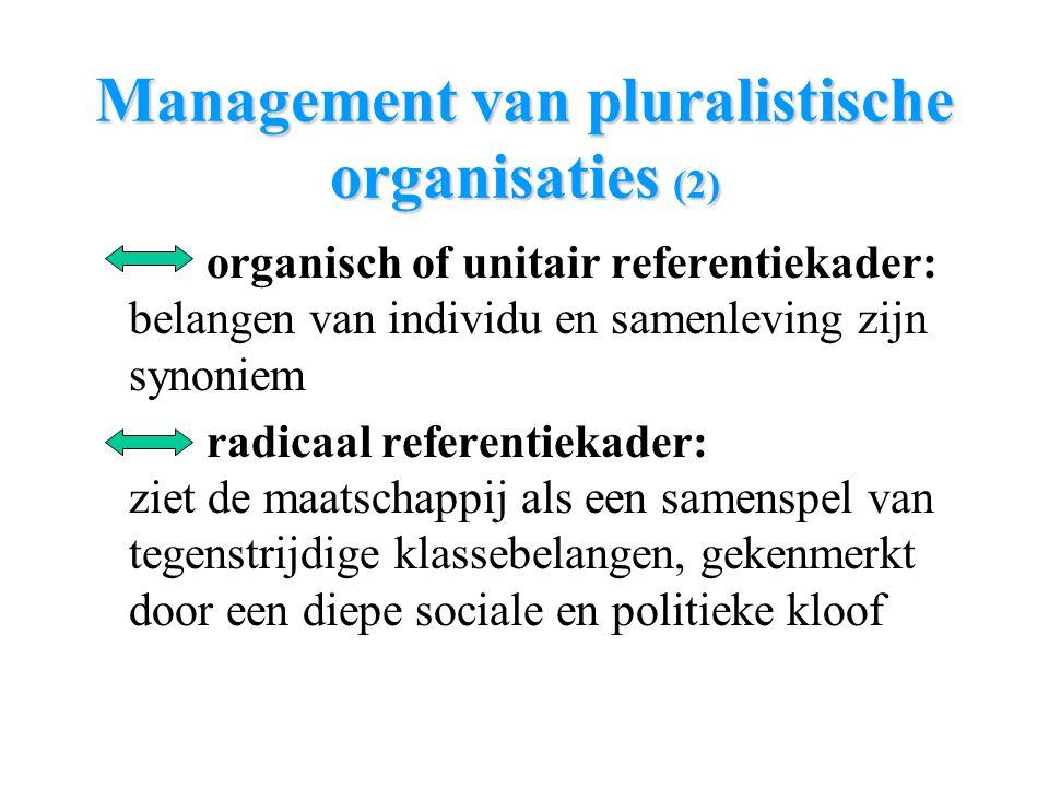 Management van pluralistische organisaties (2) organisch of unitair referentiekader: belangen van individu en samenleving zijn synoniem radicaal refer