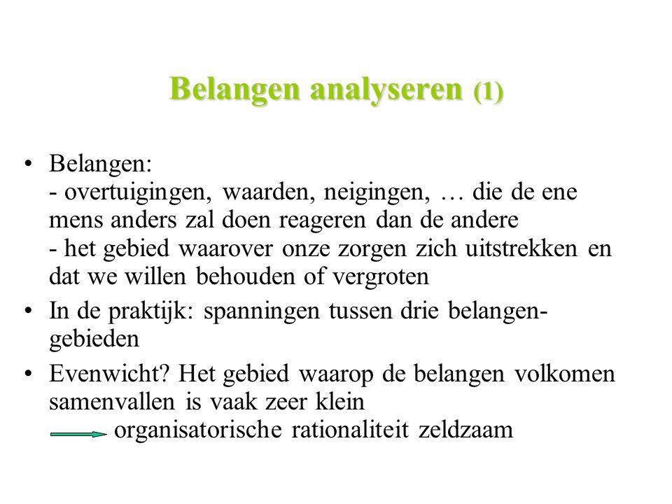 Belangen analyseren (1) Belangen: - overtuigingen, waarden, neigingen, … die de ene mens anders zal doen reageren dan de andere - het gebied waarover