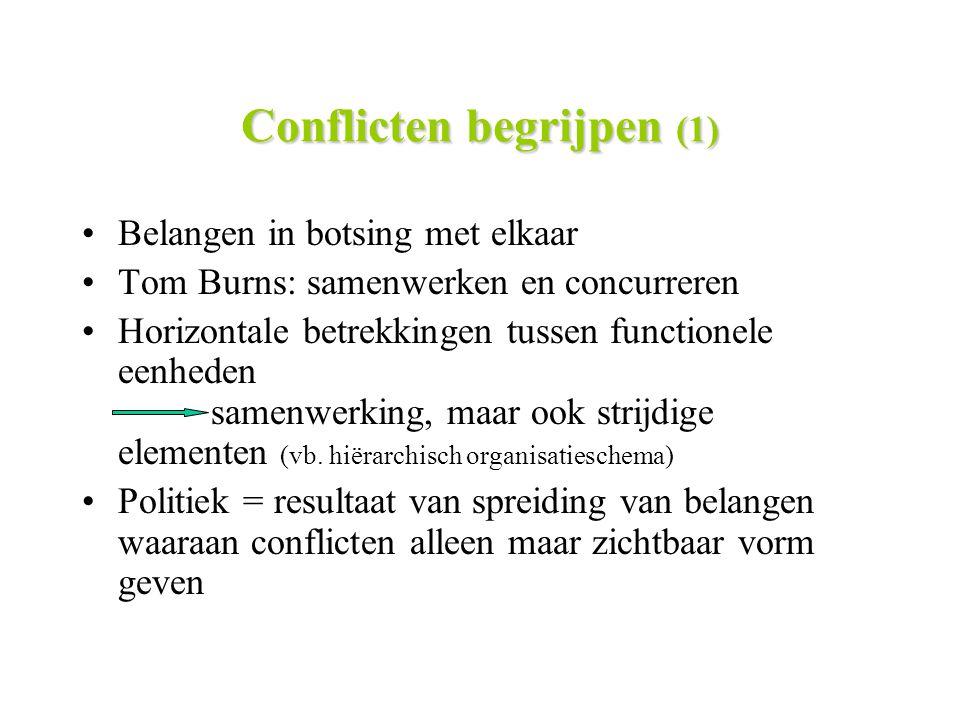 Conflicten begrijpen (1) Belangen in botsing met elkaar Tom Burns: samenwerken en concurreren Horizontale betrekkingen tussen functionele eenheden sam