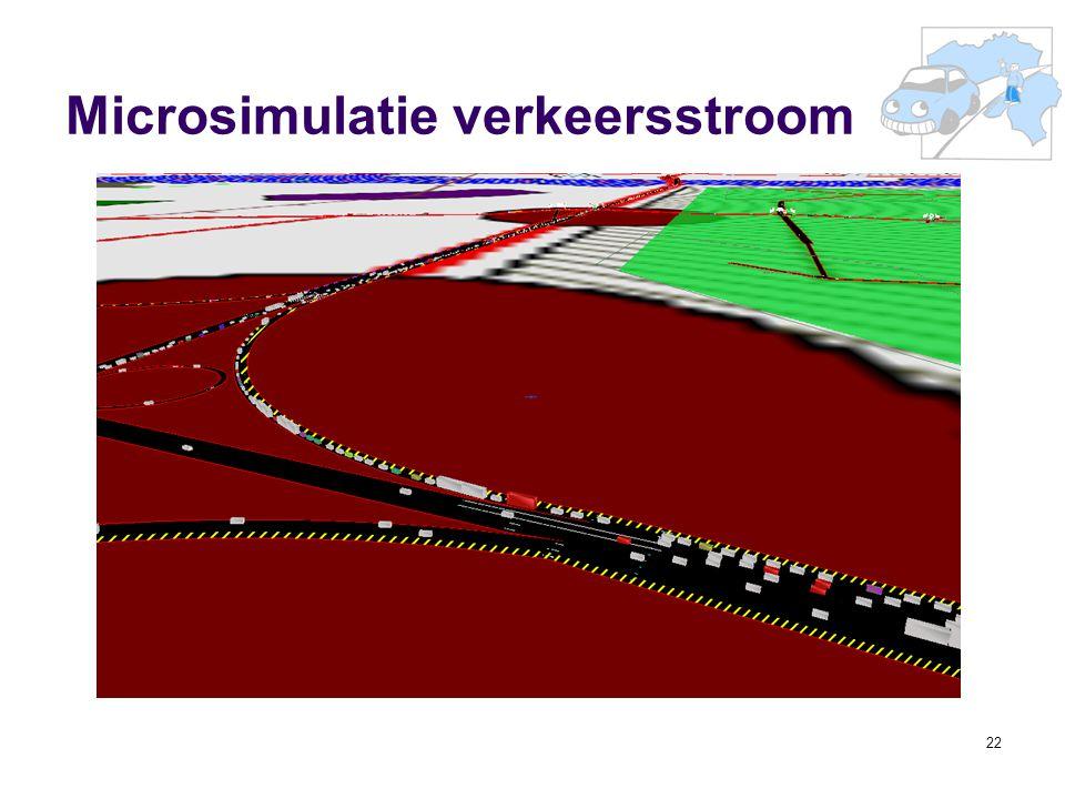 22 Microsimulatie verkeersstroom