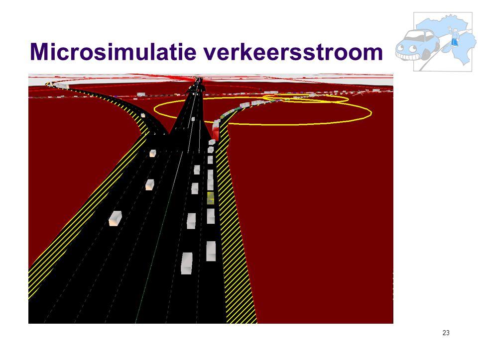 23 Microsimulatie verkeersstroom