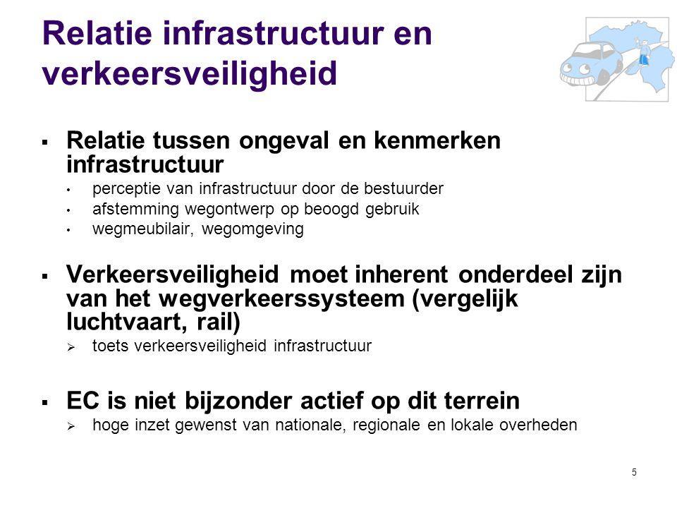 5 Relatie infrastructuur en verkeersveiligheid  Relatie tussen ongeval en kenmerken infrastructuur perceptie van infrastructuur door de bestuurder af