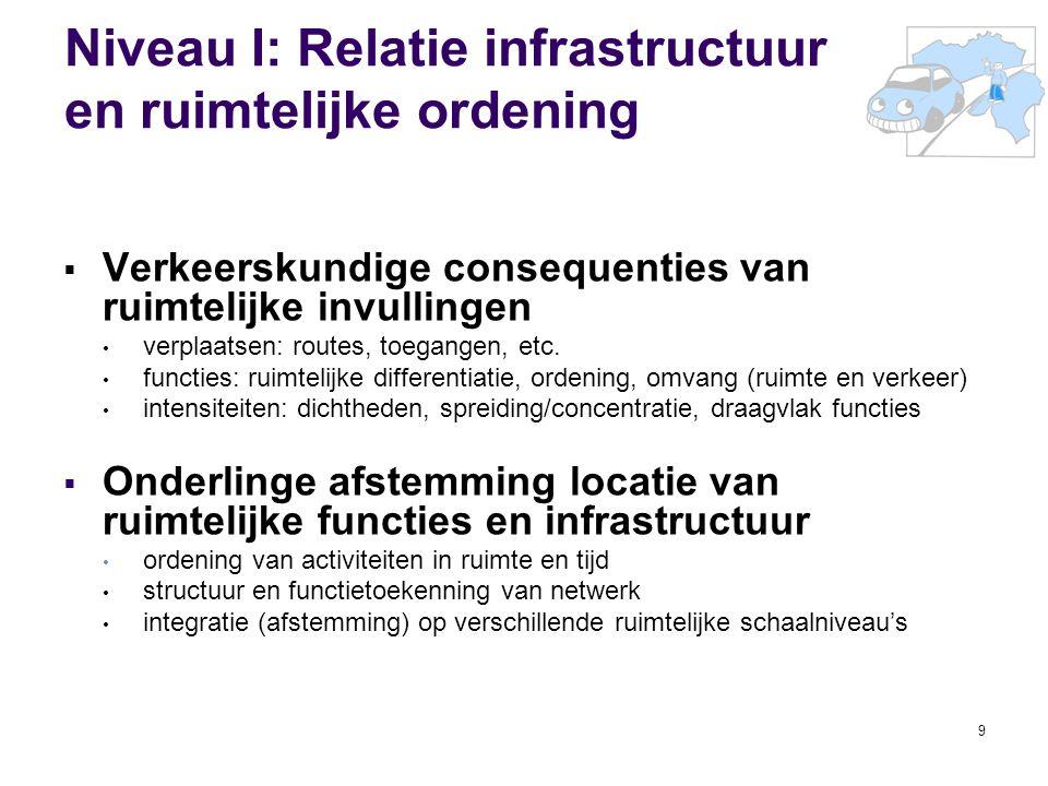 9 Niveau I: Relatie infrastructuur en ruimtelijke ordening  Verkeerskundige consequenties van ruimtelijke invullingen verplaatsen: routes, toegangen,