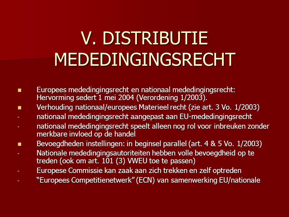 V. DISTRIBUTIE MEDEDINGINGSRECHT Europees mededingingsrecht en nationaal mededingingsrecht: Hervorming sedert 1 mei 2004 (Verordening 1/2003). Europee