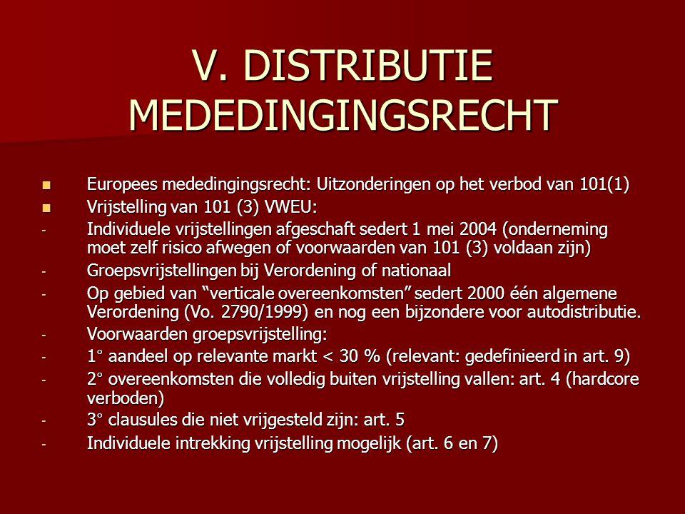 V. DISTRIBUTIE MEDEDINGINGSRECHT Europees mededingingsrecht: Uitzonderingen op het verbod van 101(1) Europees mededingingsrecht: Uitzonderingen op het