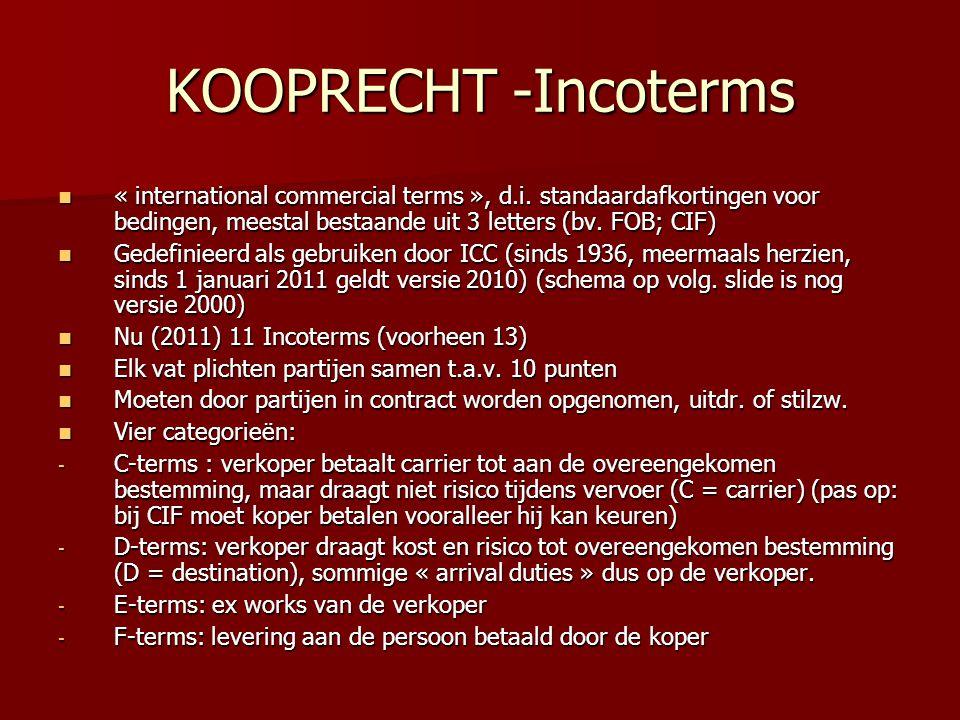 KOOPRECHT -Incoterms « international commercial terms », d.i. standaardafkortingen voor bedingen, meestal bestaande uit 3 letters (bv. FOB; CIF) « int