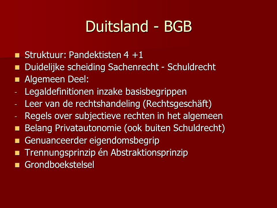 Duitsland - BGB Struktuur: Pandektisten 4 +1 Struktuur: Pandektisten 4 +1 Duidelijke scheiding Sachenrecht - Schuldrecht Duidelijke scheiding Sachenre