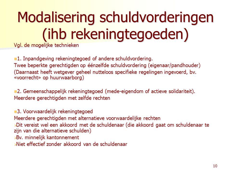 Modalisering schuldvorderingen (ihb rekeningtegoeden) Vgl. de mogelijke technieken 1. Inpandgeving rekeningtegoed of andere schuldvordering. 1. Inpand