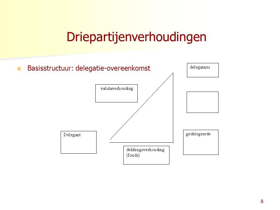 Basisstructuur: delegatie-overeenkomst Basisstructuur: delegatie-overeenkomst 8 Driepartijenverhoudingen