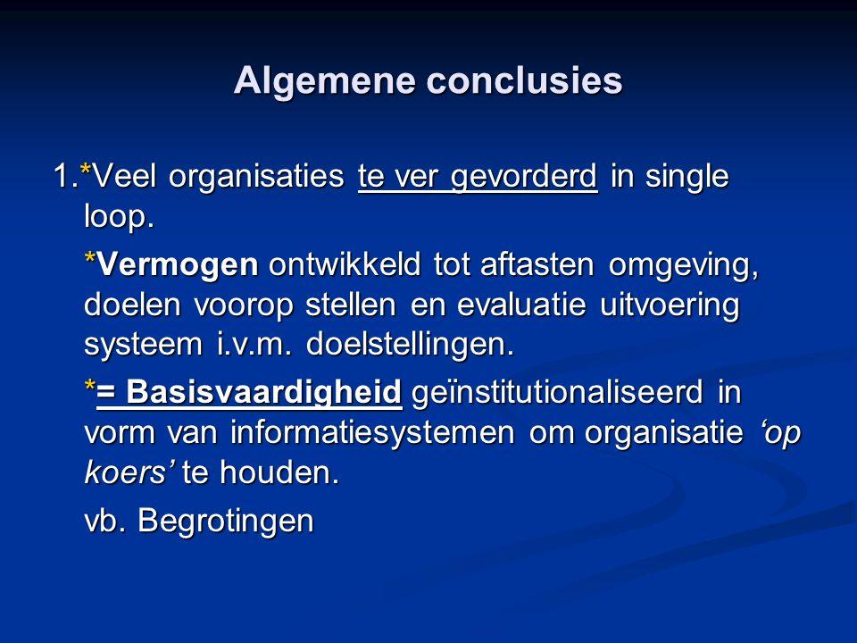 Algemene conclusies 1.*Veel organisaties te ver gevorderd in single loop. *Vermogen ontwikkeld tot aftasten omgeving, doelen voorop stellen en evaluat