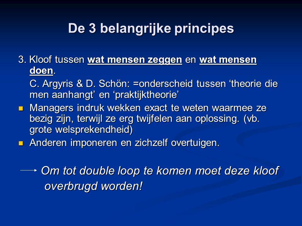 De 3 belangrijke principes 3. Kloof tussen wat mensen zeggen en wat mensen doen. C. Argyris & D. Schön: =onderscheid tussen 'theorie die men aanhangt'
