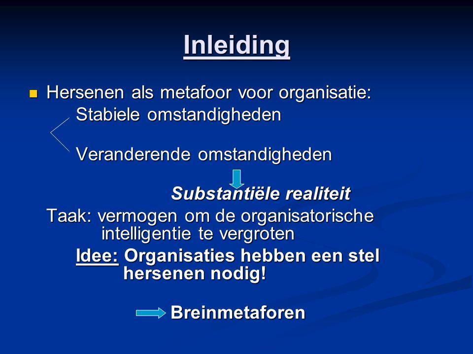 Inleiding Hersenen als metafoor voor organisatie: Hersenen als metafoor voor organisatie: Stabiele omstandigheden Veranderende omstandigheden Substant