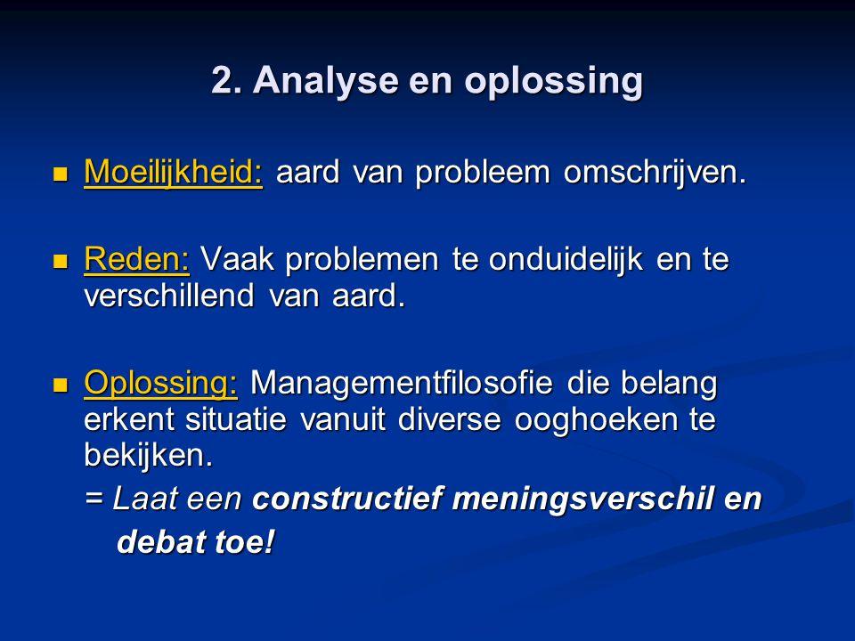 2. Analyse en oplossing Moeilijkheid: aard van probleem omschrijven. Moeilijkheid: aard van probleem omschrijven. Reden: Vaak problemen te onduidelijk