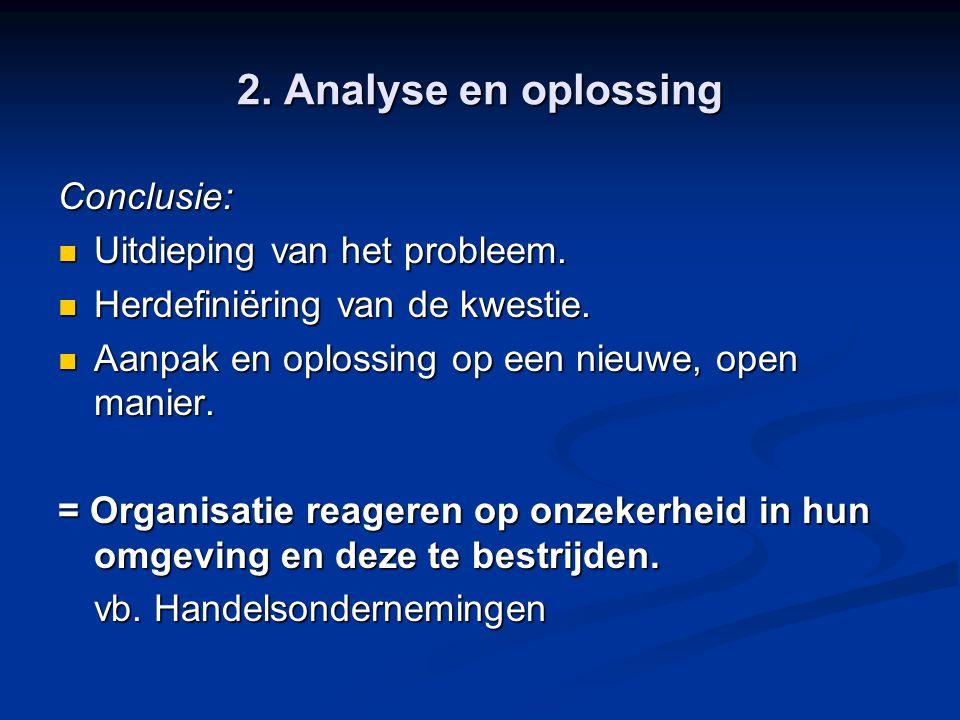 2. Analyse en oplossing Conclusie: Uitdieping van het probleem. Uitdieping van het probleem. Herdefiniëring van de kwestie. Herdefiniëring van de kwes