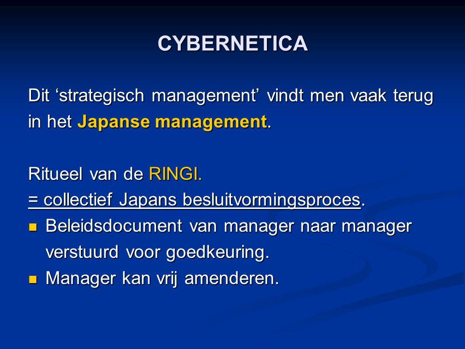 CYBERNETICA Dit 'strategisch management' vindt men vaak terug in het Japanse management. Ritueel van de RINGI. = collectief Japans besluitvormingsproc