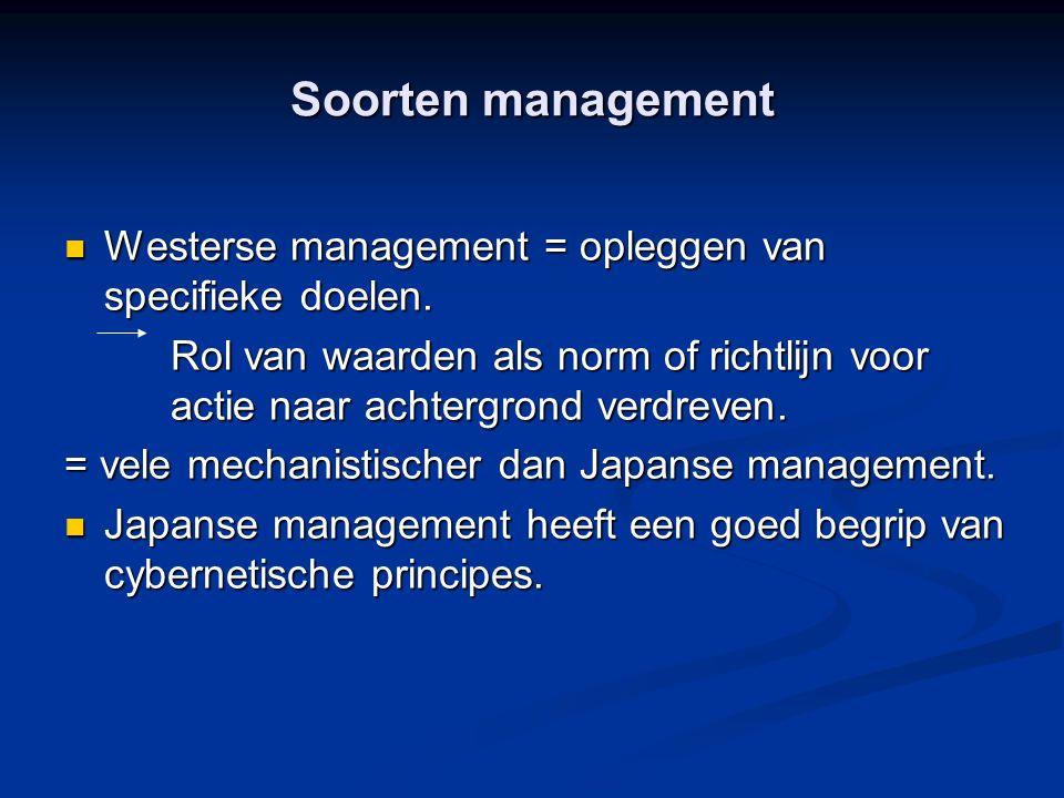 Soorten management Westerse management = opleggen van specifieke doelen. Westerse management = opleggen van specifieke doelen. Rol van waarden als nor