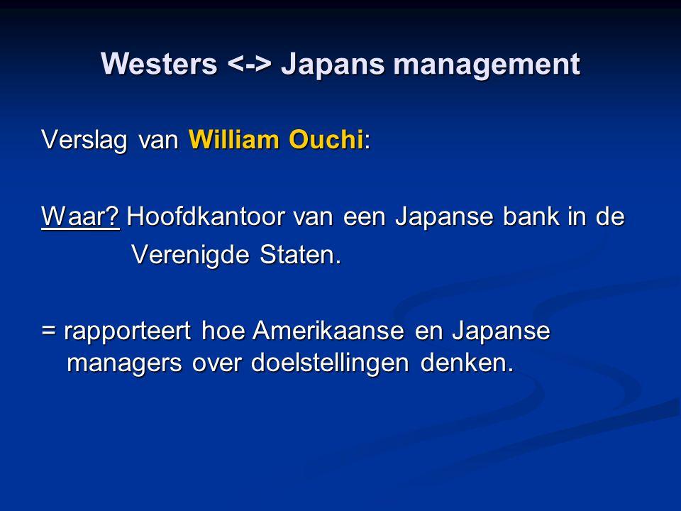 Westers Japans management Verslag van William Ouchi: Waar? Hoofdkantoor van een Japanse bank in de Verenigde Staten. Verenigde Staten. = rapporteert h