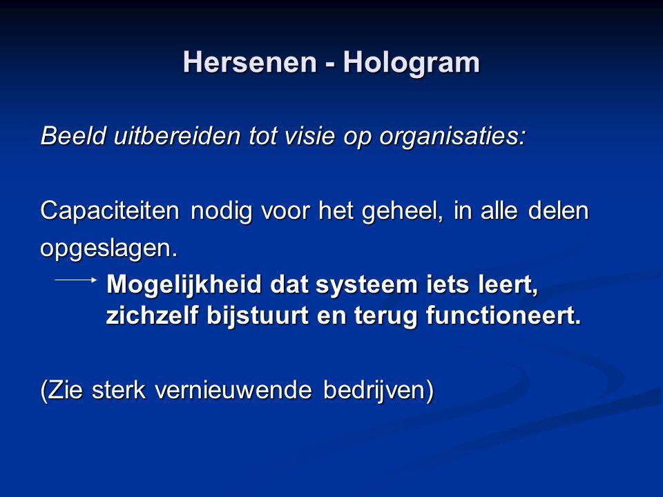 Hersenen - Hologram Beeld uitbereiden tot visie op organisaties: Capaciteiten nodig voor het geheel, in alle delen opgeslagen. Mogelijkheid dat systee