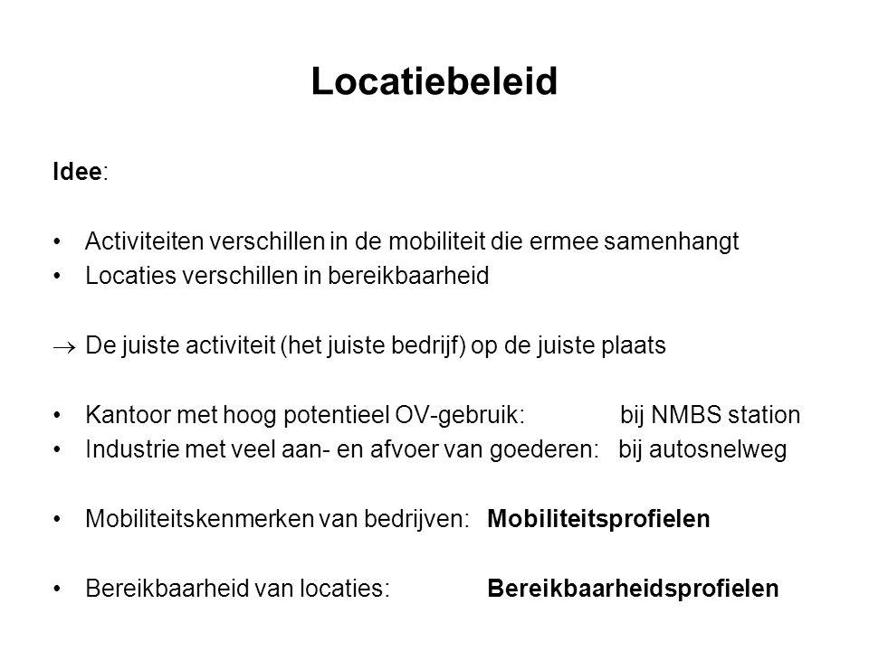 Locatiebeleid Idee: Activiteiten verschillen in de mobiliteit die ermee samenhangt Locaties verschillen in bereikbaarheid  De juiste activiteit (het
