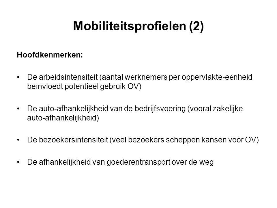 Mobiliteitsprofielen (2) Hoofdkenmerken: De arbeidsintensiteit (aantal werknemers per oppervlakte-eenheid beïnvloedt potentieel gebruik OV) De auto-af