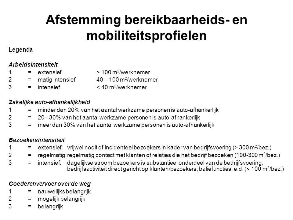 Afstemming bereikbaarheids- en mobiliteitsprofielen Legenda Arbeidsintensiteit 1=extensief> 100 m 2 /werknemer 2=matig intensief40 – 100 m 2 /werkneme