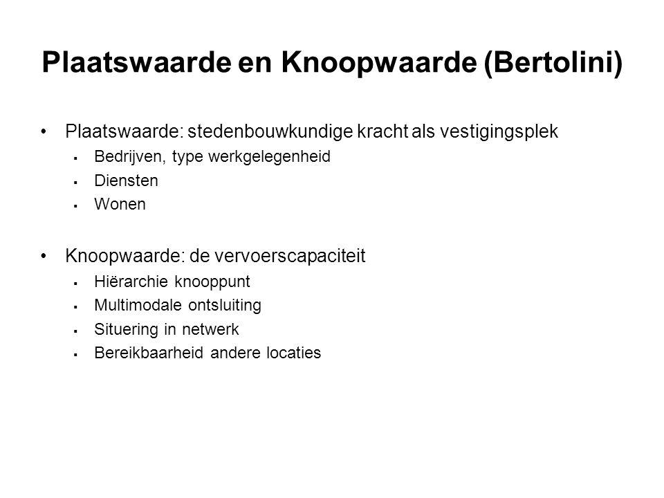 Plaatswaarde en Knoopwaarde (Bertolini) Plaatswaarde: stedenbouwkundige kracht als vestigingsplek  Bedrijven, type werkgelegenheid  Diensten  Wonen