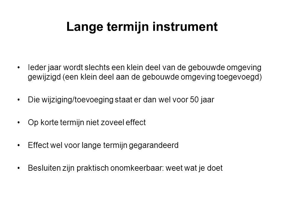 Lange termijn instrument Ieder jaar wordt slechts een klein deel van de gebouwde omgeving gewijzigd (een klein deel aan de gebouwde omgeving toegevoeg