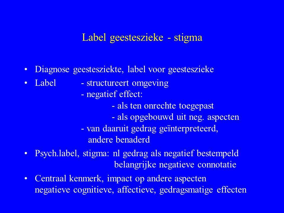 Label geesteszieke - stigma Diagnose geestesziekte, label voor geesteszieke Label- structureert omgeving - negatief effect: - als ten onrechte toegepa