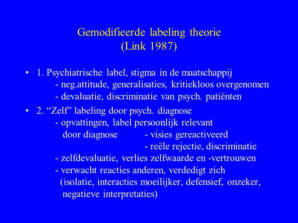 Gemodifieerde labeling theorie (Link 1987) 1. Psychiatrische label, stigma in de maatschappij - neg.attitude, generalisaties, kritiekloos overgenomen