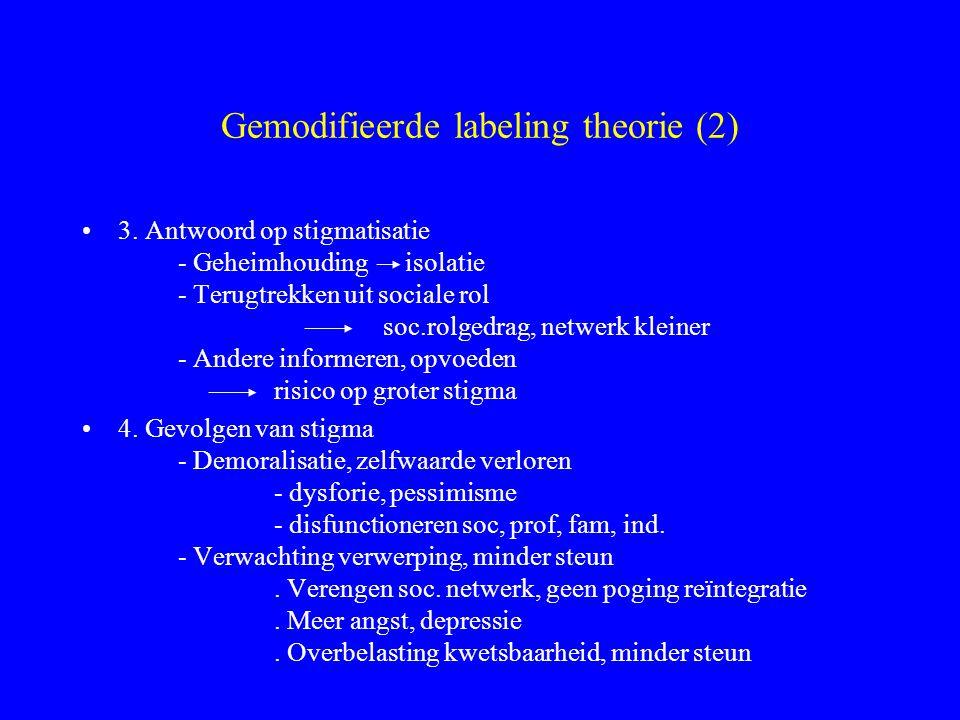 Gemodifieerde labeling theorie (2) 3. Antwoord op stigmatisatie - Geheimhouding isolatie - Terugtrekken uit sociale rol soc.rolgedrag, netwerk kleiner