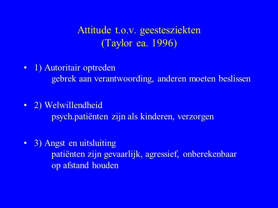 Attitude t.o.v. geestesziekten (Taylor ea. 1996) 1) Autoritair optreden gebrek aan verantwoording, anderen moeten beslissen 2) Welwillendheid psych.pa