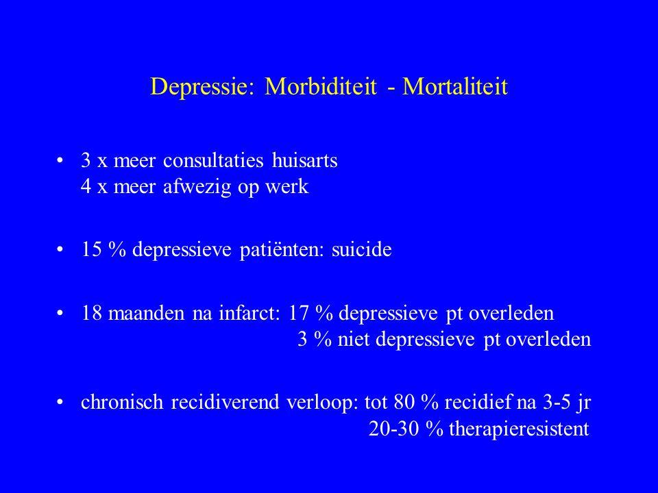 Depressie: Morbiditeit - Mortaliteit 3 x meer consultaties huisarts 4 x meer afwezig op werk 15 % depressieve patiënten: suicide 18 maanden na infarct