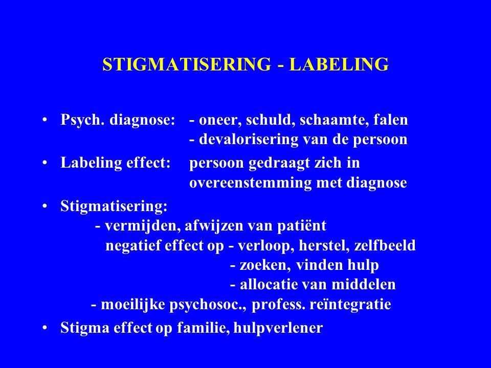 STIGMATISERING - LABELING Psych. diagnose:- oneer, schuld, schaamte, falen - devalorisering van de persoon Labeling effect: persoon gedraagt zich in o