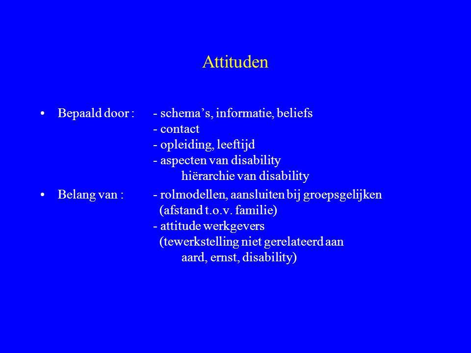 Attituden Bepaald door : - schema's, informatie, beliefs - contact - opleiding, leeftijd - aspecten van disability hiërarchie van disability Belang va