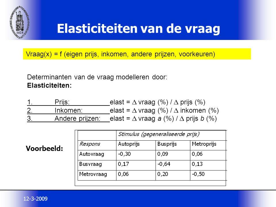 12-3-2009 Elasticiteiten van de vraag Determinanten van de vraag modelleren door: Elasticiteiten: 1.Prijs:elast =  vraag (%) /  prijs (%) 2.Inkomen: