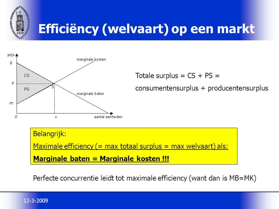 12-3-2009 Efficiëncy (welvaart) op een markt Totale surplus = CS + PS = consumentensurplus + producentensurplus Belangrijk: Maximale efficiency (= max