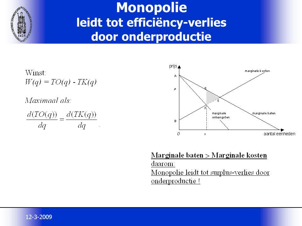 12-3-2009 Monopolie leidt tot efficiëncy-verlies door onderproductie