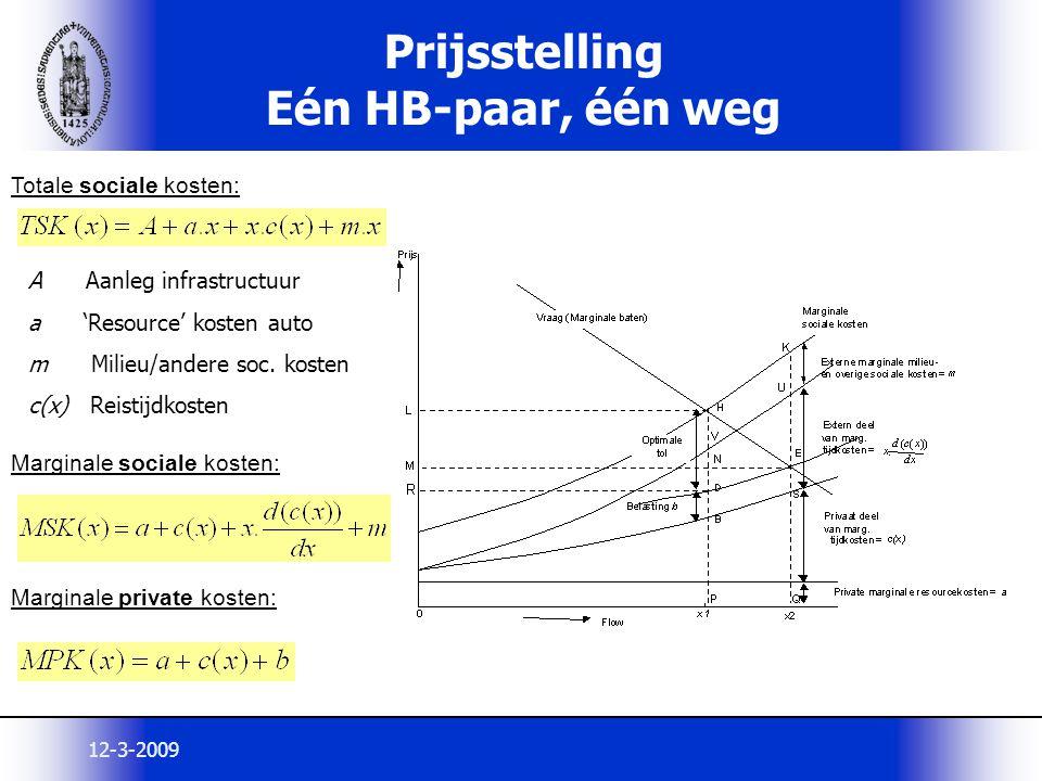 12-3-2009 Prijsstelling Eén HB-paar, één weg Totale sociale kosten: A Aanleg infrastructuur a 'Resource' kosten auto m Milieu/andere soc. kosten c(x)