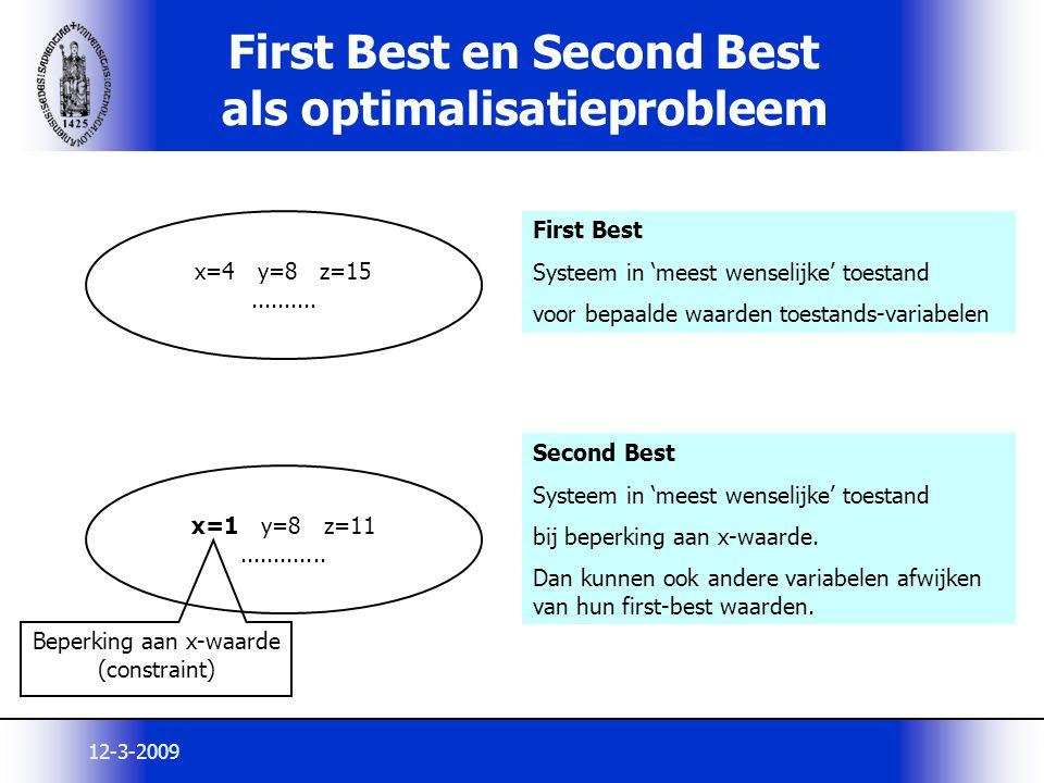 12-3-2009 First Best en Second Best als optimalisatieprobleem x=4 y=8 z=15.......... x=1 y=8 z=11............. Beperking aan x-waarde (constraint) Fir