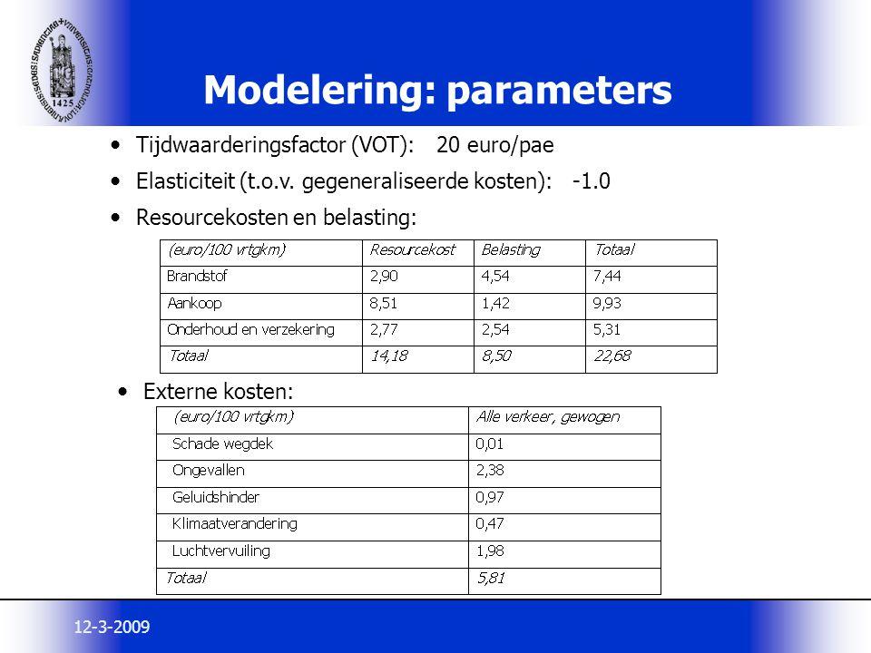 12-3-2009 Modelering: parameters Tijdwaarderingsfactor (VOT): 20 euro/pae Elasticiteit (t.o.v. gegeneraliseerde kosten): -1.0 Resourcekosten en belast