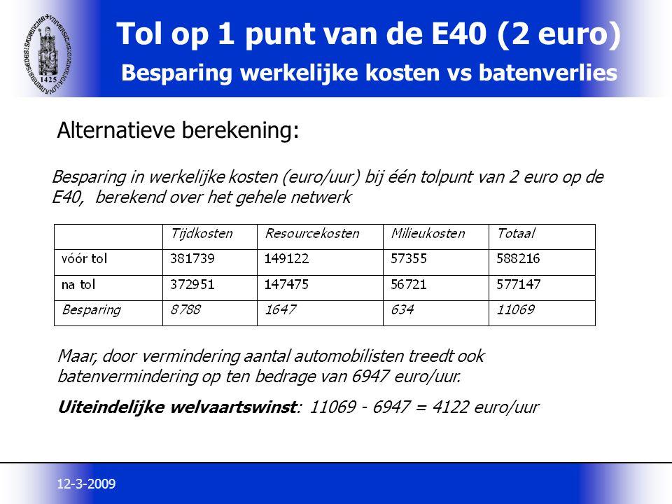 12-3-2009 Tol op 1 punt van de E40 (2 euro) Besparing werkelijke kosten vs batenverlies Besparing in werkelijke kosten (euro/uur) bij één tolpunt van