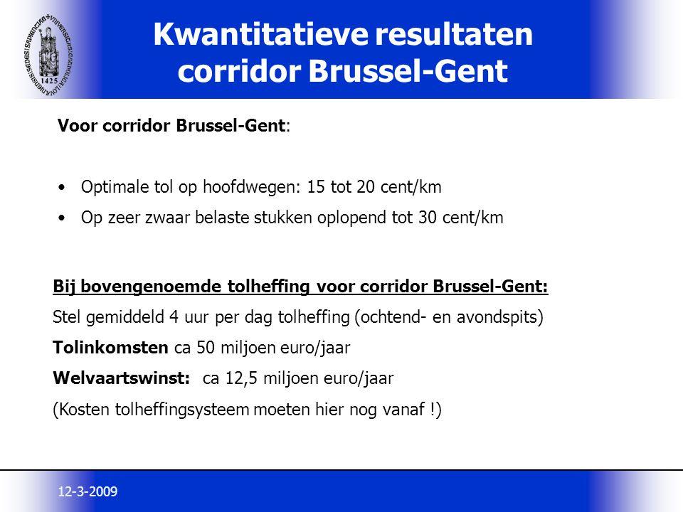 12-3-2009 Kwantitatieve resultaten corridor Brussel-Gent Voor corridor Brussel-Gent: Optimale tol op hoofdwegen: 15 tot 20 cent/km Op zeer zwaar belas