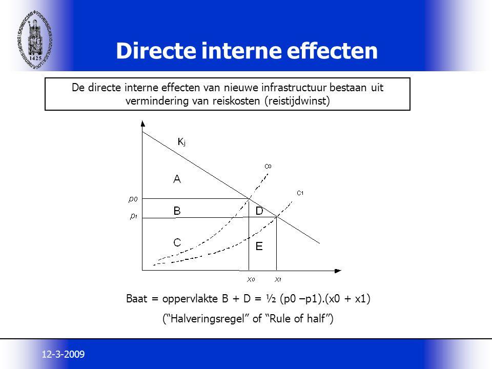 12-3-2009 Directe interne effecten De directe interne effecten van nieuwe infrastructuur bestaan uit vermindering van reiskosten (reistijdwinst) Baat