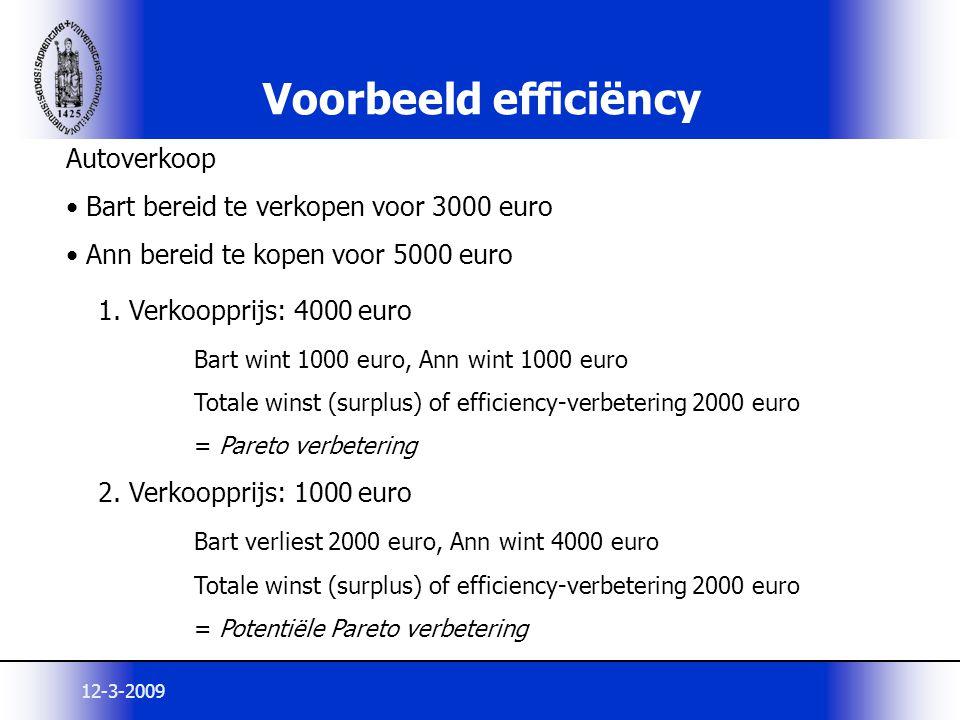 12-3-2009 Efficiëncy wiskundig Stel: totale baten economische actie TB(x), totale kosten TK(x) Dan maximale efficiency als TB(x) - TK(x) is maximaal of als: Dus voor maximale efficiency moet gelden: Marginale kosten = Marginale baten In het verkeer (zonder tolheffing) is dit NIET het geval!